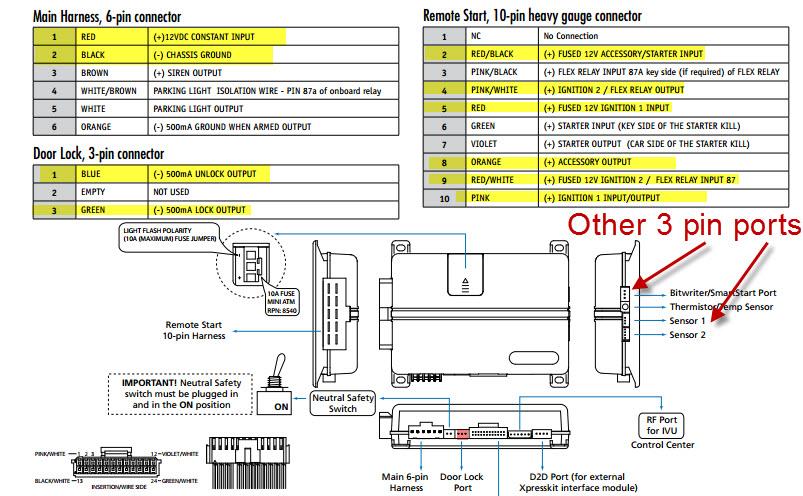 autowatch 695 alarm instructions