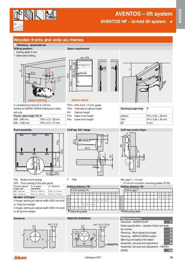 blum aventos hk installation instructions