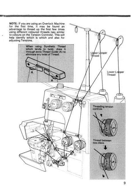 globe overlocker instruction manual