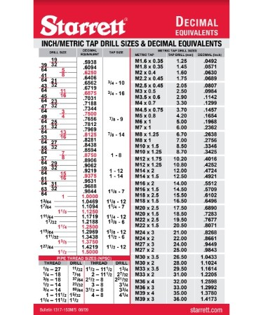 starrett drill and tap chart pdf